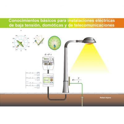 Aulaelectrica.es - Conocimientos básicos para instalaciones eléctricas de baja tensión