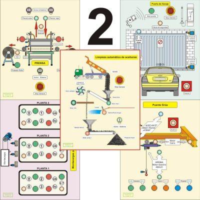 Aulaelectrica.es - Estuche de ilustraciones - Juegos básicos 2