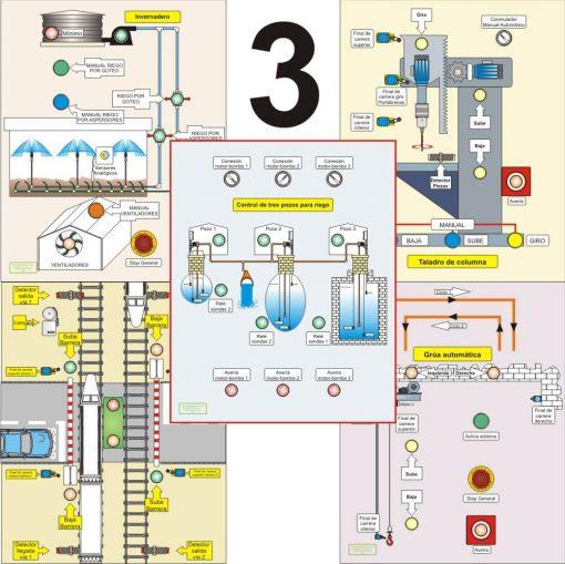 Aulaelectrica.es - Estuche de ilustraciones - Juegos básicos 3