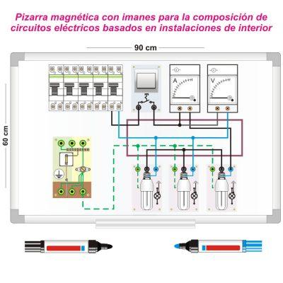 Aulaelectrica.es - Pizarra magnética con juego de imanes para instalaciones de interior